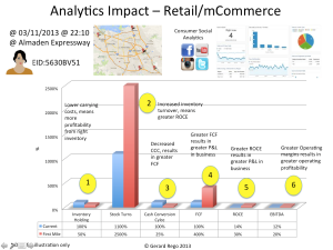 Retail_InventoryImpact_APIs
